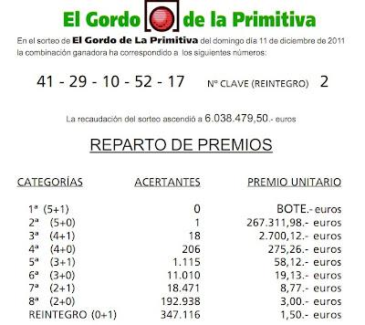 sorteo Gordo 11/12/2011