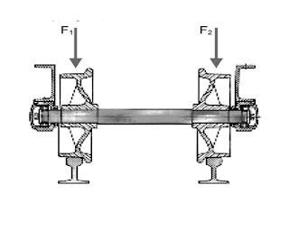 Poros | Makalah | Elemen Mesin I
