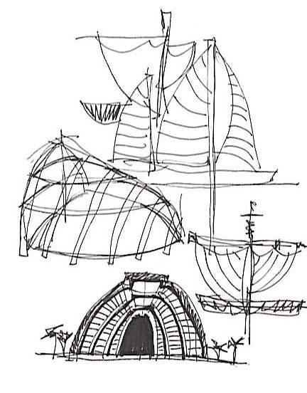 Art kaed pre design thesis conceptual diagram final for Conceptual architecture diagram