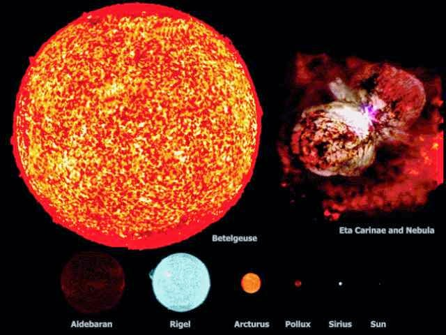 The Size Of Space As Depicted Here Is Truly Mind-Blowing - Our Sun is now barely visible.