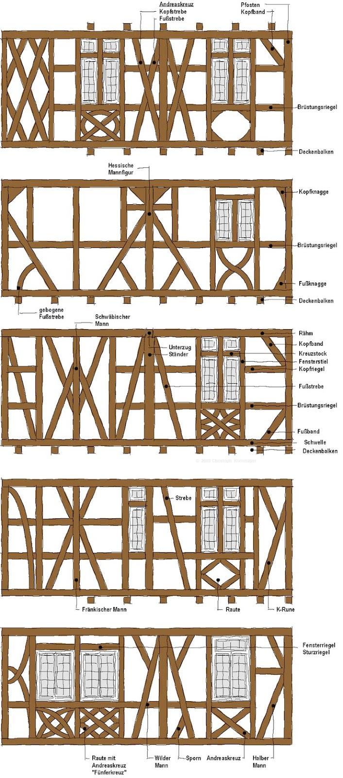 Reflexos de um mundo interior casas em enxaimel for Fachwerkhaus konstruktion