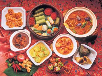 islam food