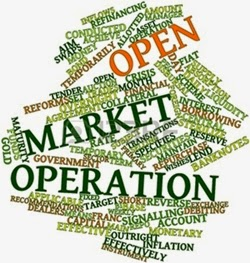 "open market operations Up to now i have never been tracking the permanent open market operations (or ""pomo"") activity of the fed (it wasn't in my arsenal of seasonalities like the release dates of the job report and the consumer price index, or the fed announcement sessions), but a recent comment to one of my."