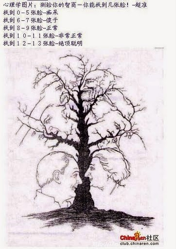 Test IQ Tebak Cari Gambar Wajah di Pohon