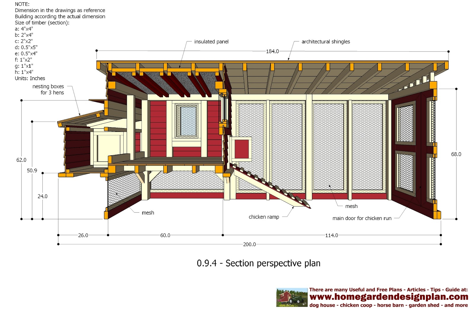 Image gallery inside chicken co op plans for Chicken coop plans free pdf