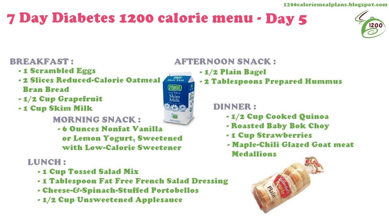 Weekly Diet Plan: Diabetic Meal Plans - 7 Day Diabetes 1200 ...