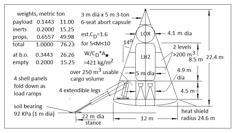 F9+lander+layout.png