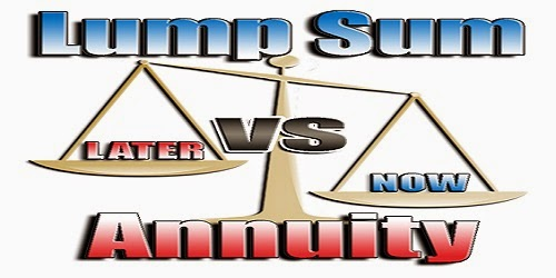 What Is An Annuity of Structured Settlement