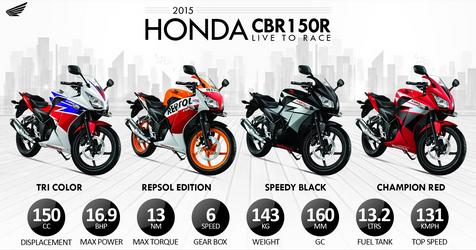 Kelebihan Dan Kekurangan Honda CBR 150R 2015