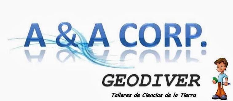 Blog de A & A Corporation