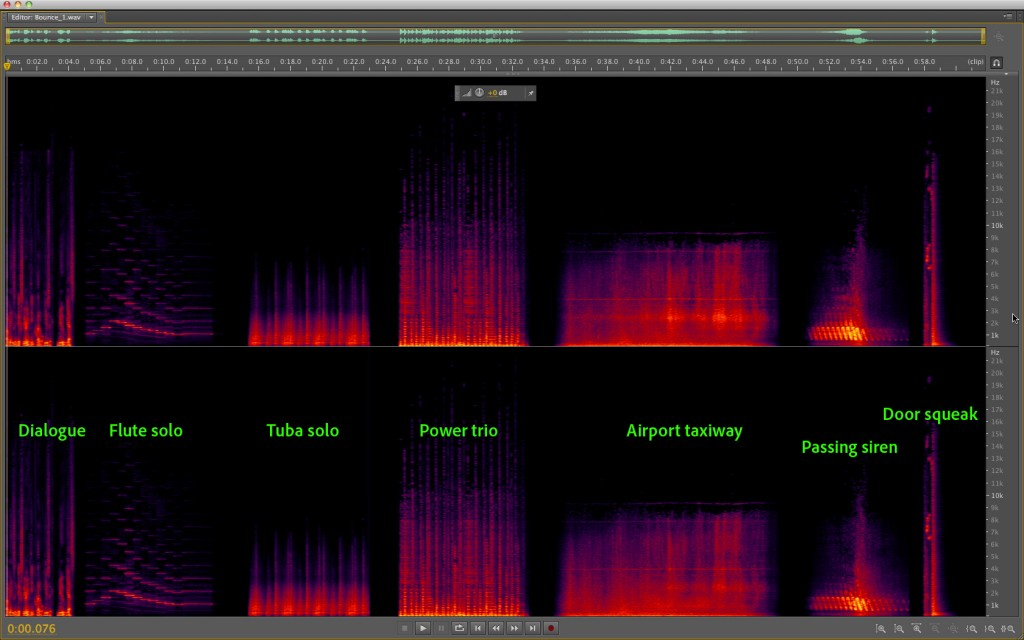 11 Meter Frequency Chart : Archimago s musings analysis dsd conversion impulse