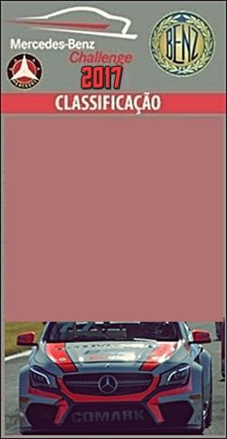 Mercedes Challenge Classificação