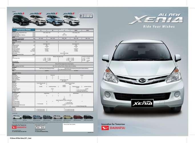 Produk Keluaran Terbaru dari Mobil Daihatsu Xenia 2012 , mantap dan  title=