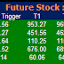 Most active future and option calls for 01 July 2015