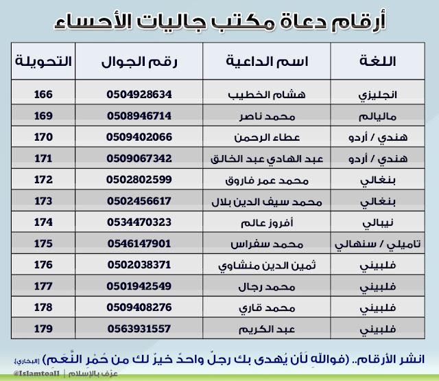 جديد: أرقام دعاة الجاليات في مكتب جاليات الأحساء