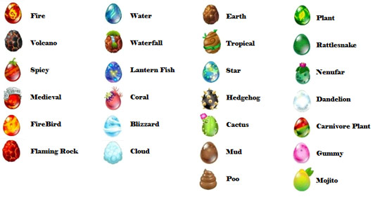 Dragon City Eggs Guide
