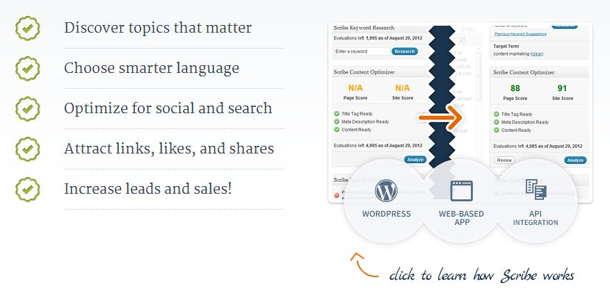 Scribe for WordPress