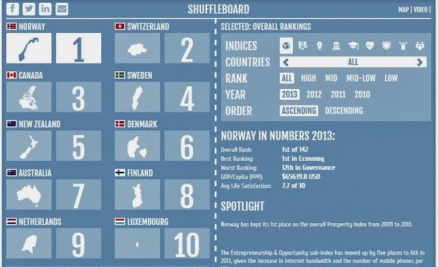 http://www.prosperity.com/#!/?opts=shuffleboard