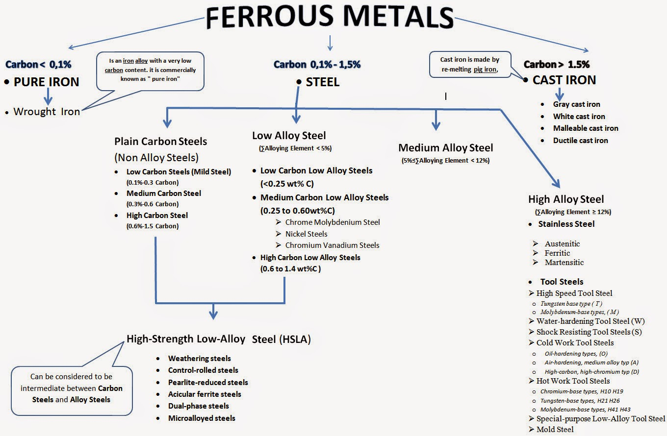 the characteristic of chromium and its uses with metals Chromium is element atomic number 24 with element symbol cr here are facts about the metal and its atomic data chromium basic facts chromium atomic number: 24.