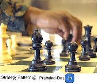 Begin Behavioral Pattern from Strategy Pattern | Prahalad Das ...