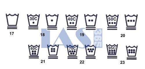 Simboluri de pe etichetele hainelor
