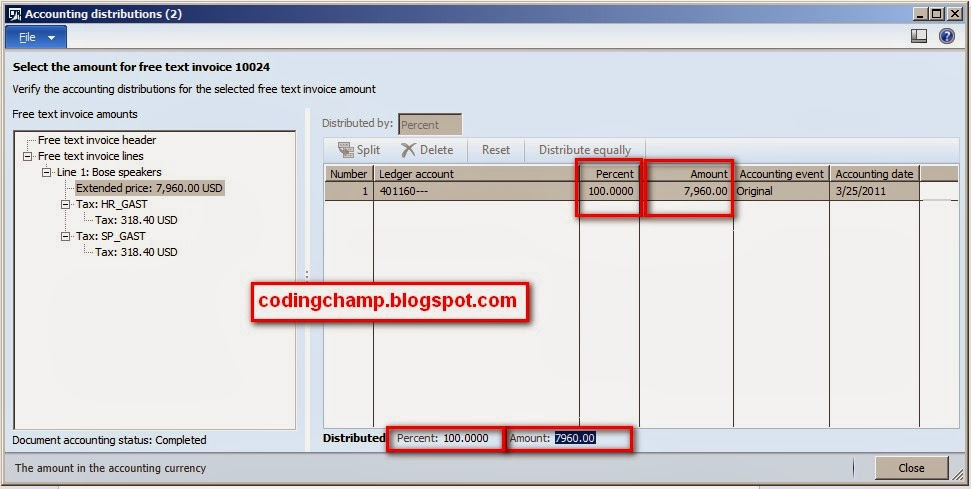how to display write post method in django view