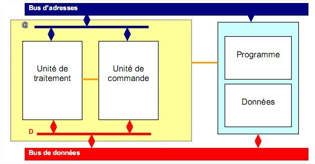 cours d architecture navale pdf