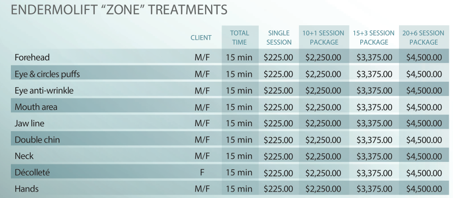 LPG Endermospa face treatment prices