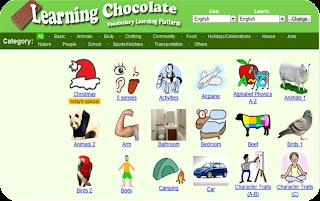 Cayon English Corner: LEARNING CHOCOLATE