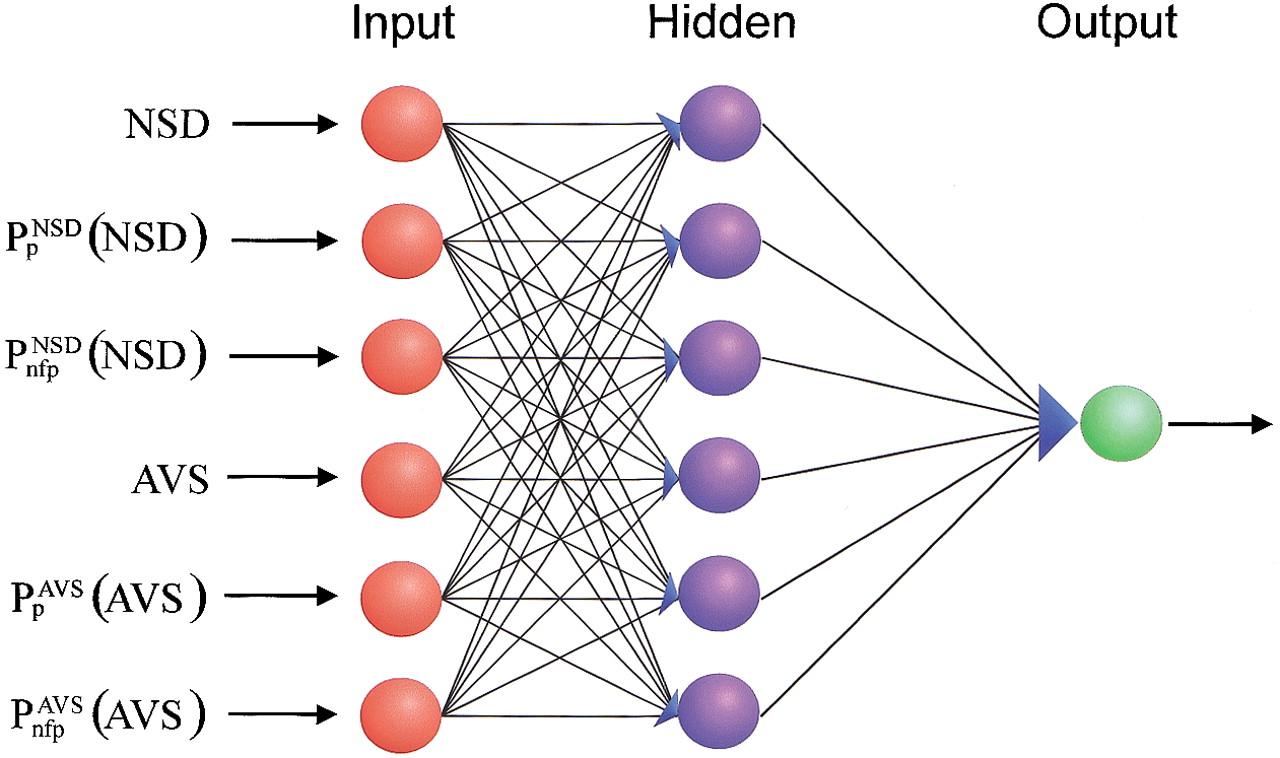 book Hedgehog Signaling Protocols (Methods in Molecular Biology Vol 397)