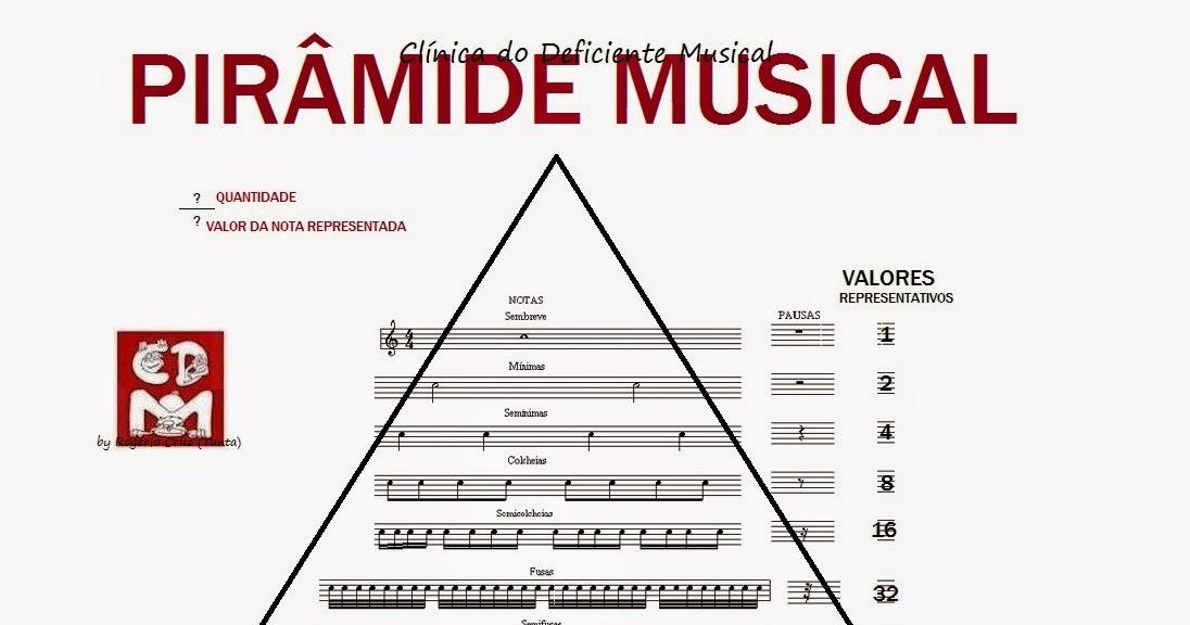 ~ PIRÂMIDE MUSICAL NÃO É CRIME ~ #PRATIQUE