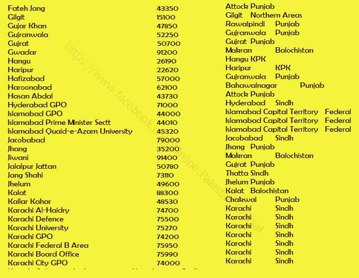 postal code of pakistan pictures