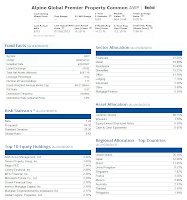 Alpine Global Premier Property Fund