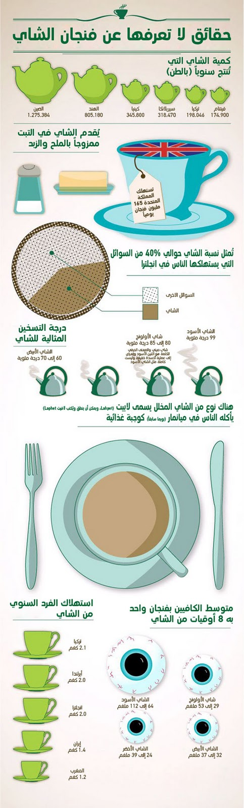 حقائق لا تعرفها عن فنجان الشاي