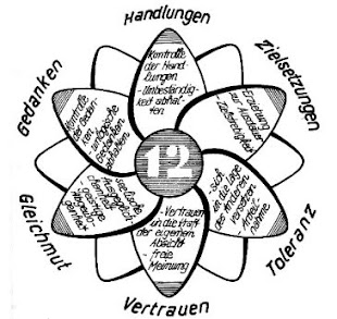 Prinzip 12