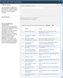 How to Create a Site in SharePoint 2010 Or Create New Site in SharePoint 2010
