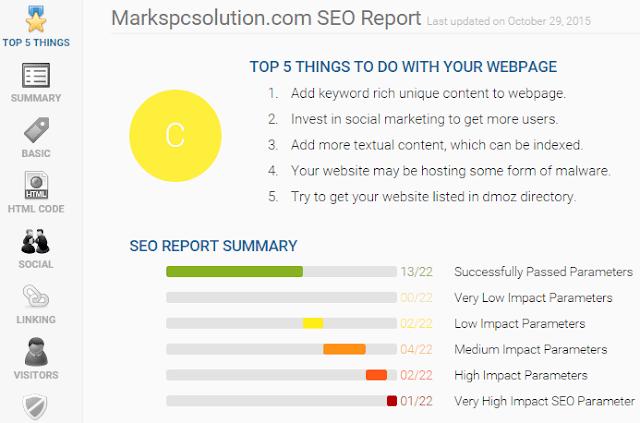 WebRank Page Score Report