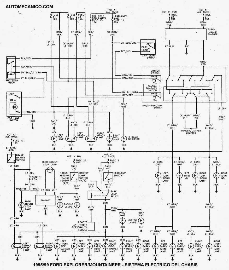 diagramas electricos de autos ford diagrama motor de carro