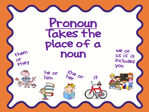 Pronouns printable worksheets free together with pronouns worksheet