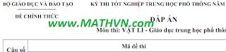 Dap an de thi mon Ly tot nghiep THPT 2011, Dap an De thi tot nghiep THPT 2011 mon Vat li