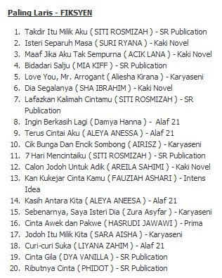 20 Novel Terlaris Carta Popular Bulan Mei 2012 (1 Mei 2012 - 6 Mei