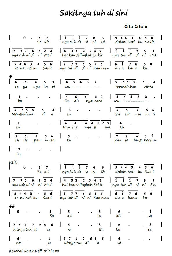 Partitur Lagu Sakitnya Tuh Disini