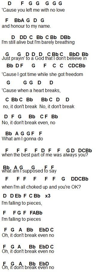 Flute Sheet Music Breakeven