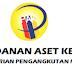 Jawatan Kosong di Perbadanan Aset Keretapi - 9 October 2014