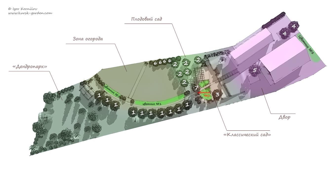 Зоны сада (ландшафтный проект)