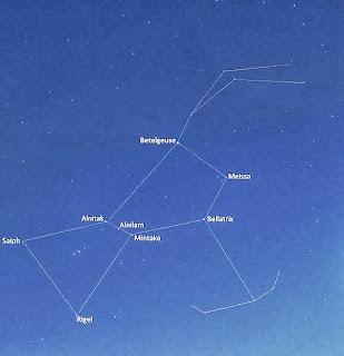 созвездие ориона с обозначением и названиями звезд ригель, альнитак, беллатрикс