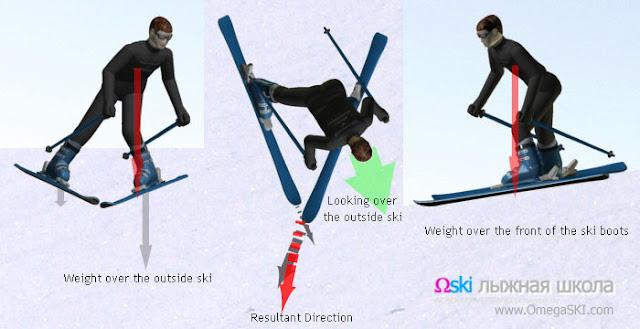 инструктор по горным лыжам горнолыжный Заальбах Фибебрун