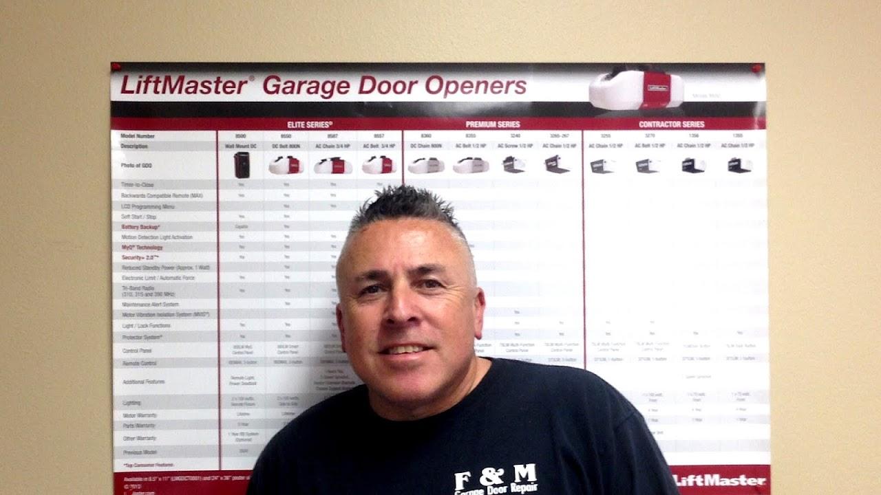 Garage Door Repair Huntington Beach