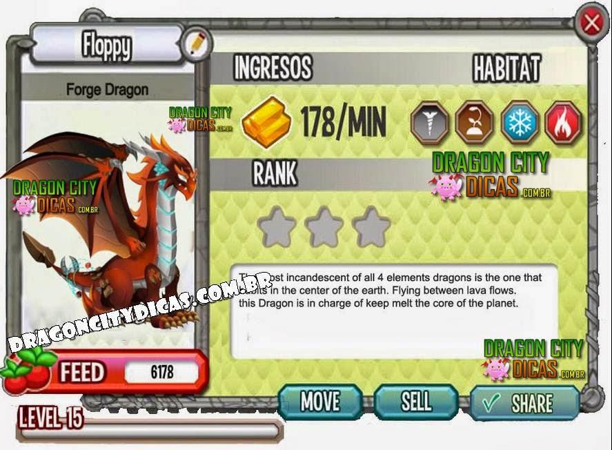 Dragão Forjador