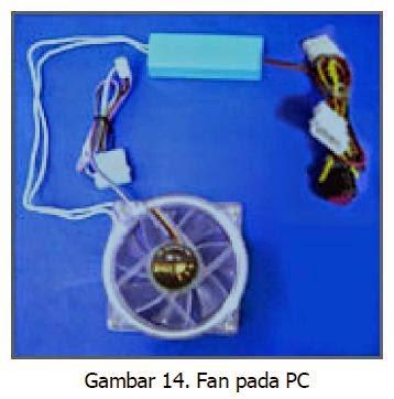 fan komputer